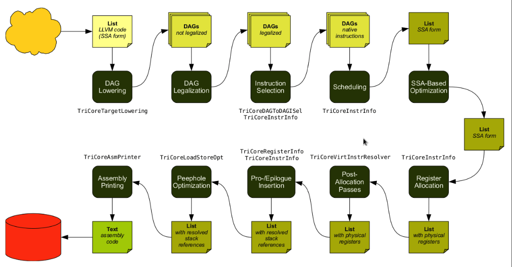 epub biomass gasification and pyrolysis